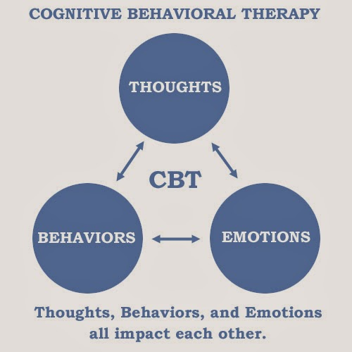 cognitive behavioural therapy The ottawa institute of cognitive behavioural therapy because mental health matters.