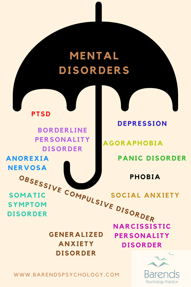 Mental disorders: information about all the mental disorders.