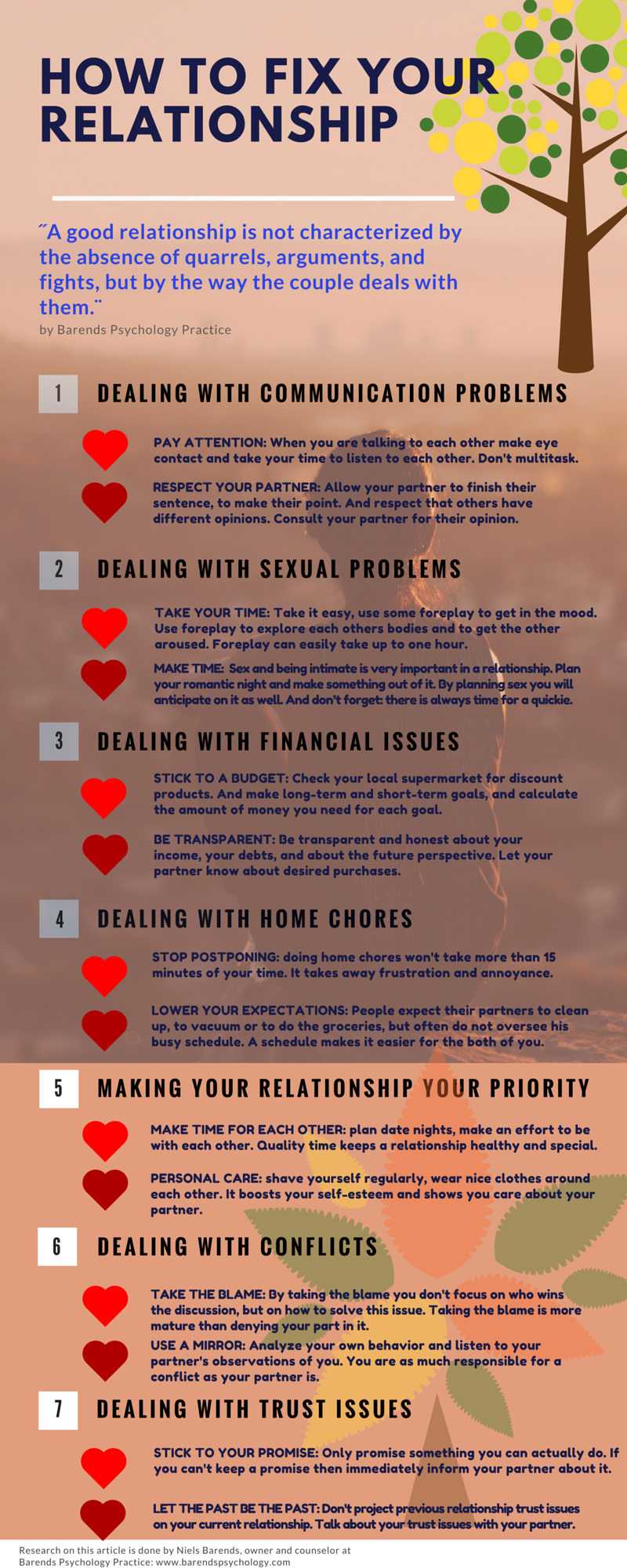 10 Tips for Effective Communication for Couples and Marriage