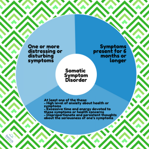 Somatic symptoms disorder diagnosis