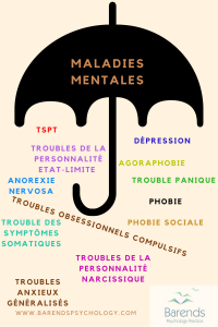 Maladies Mentales
