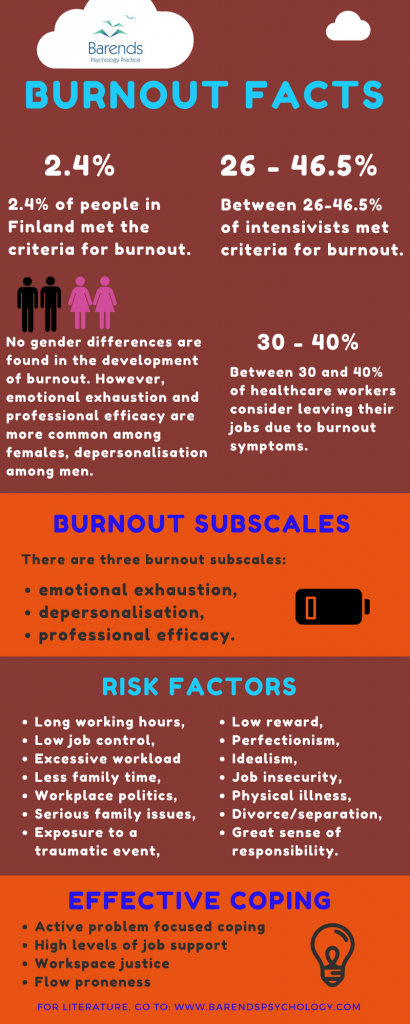 Burnout facts. Burnout causes.