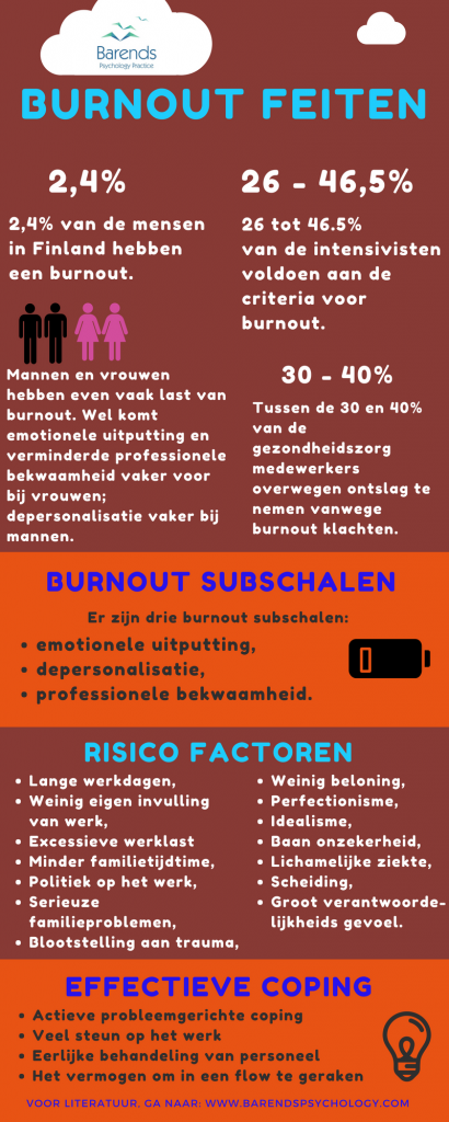 Burn-out oorzaken
