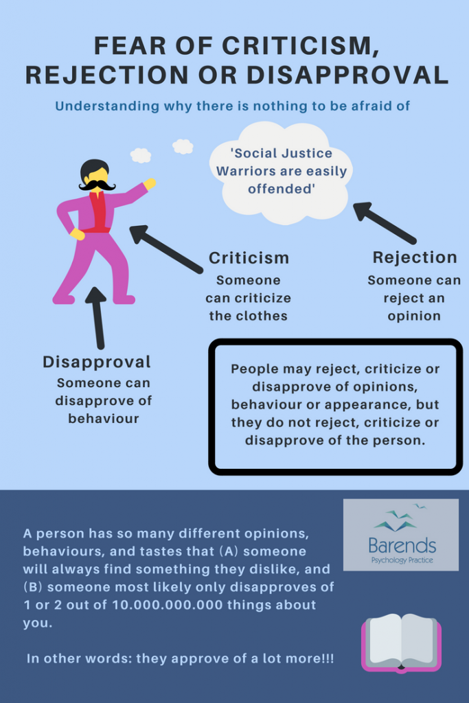 Fear of criticism, rejection or disapproval; coping with avoidant personality disorder.