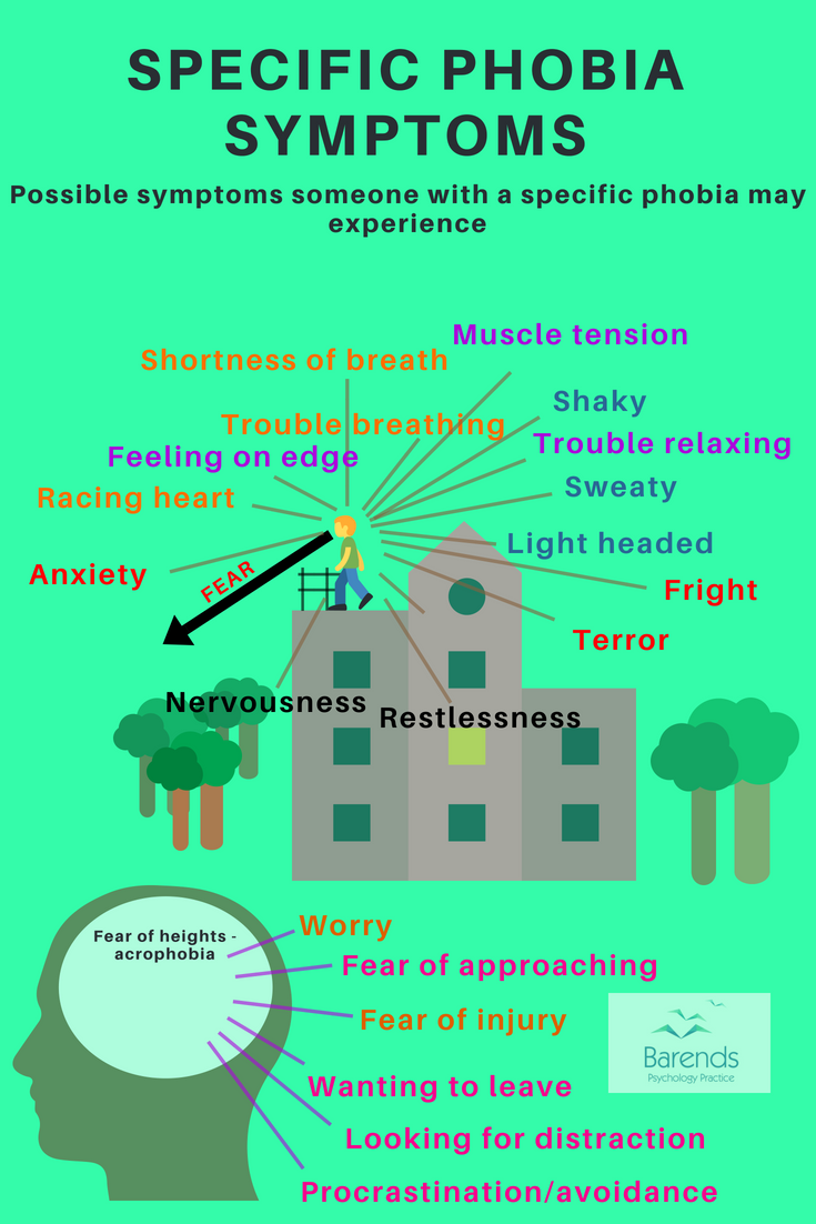 Coping with phobias: tips and exercises to cope with