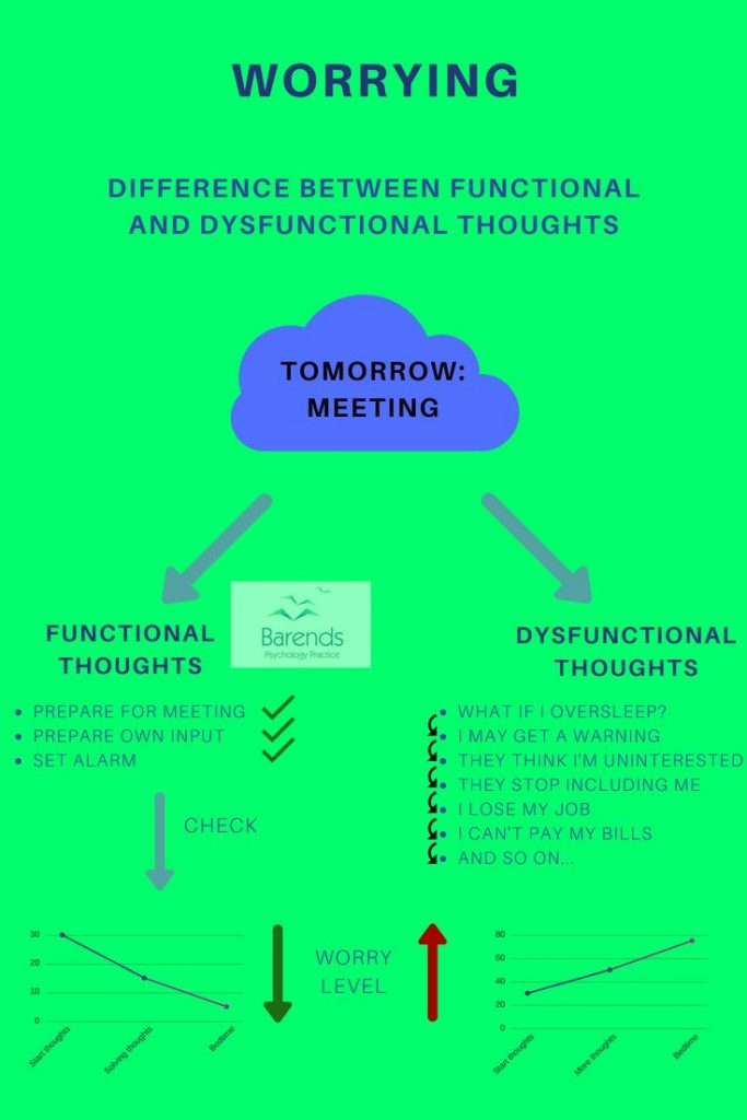 Worrying: what is the difference between functional worrying and disfunctional worrying?