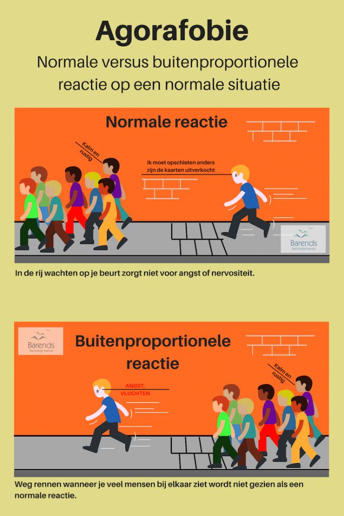 Agorafobie symptomen. Normale reactie versus buitenproportionele reactie.