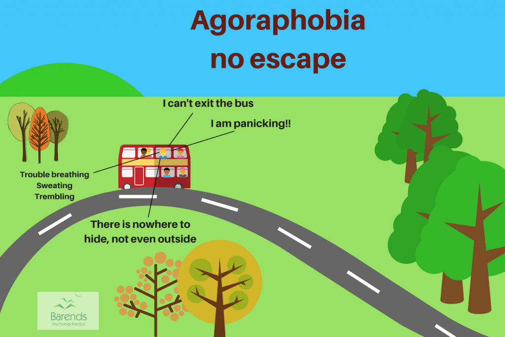 Agoraphobia test - No escape