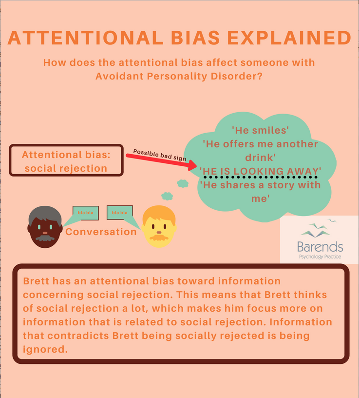Coping with avoidant personality disorder. Attentional bias explained. How does the attentional bias towards social rejection affect someone with avoidant personality disorder
