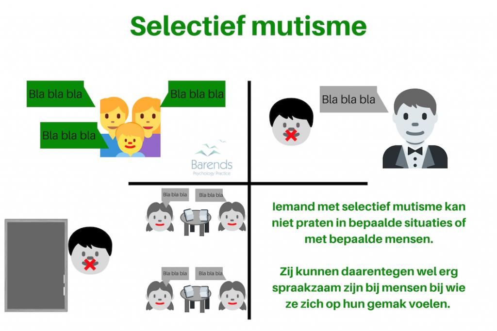 Selectief mutisme. Wat is selectief mutisme. Angststoornissen.
