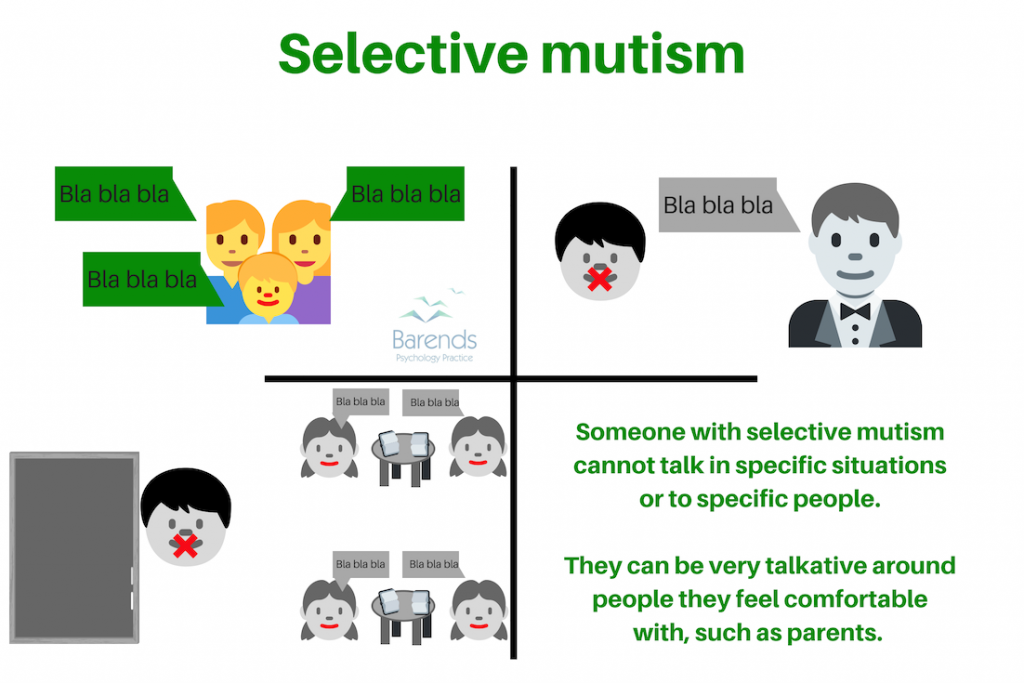 Selective mutism. What is selective mutism. Anxiety disorders.