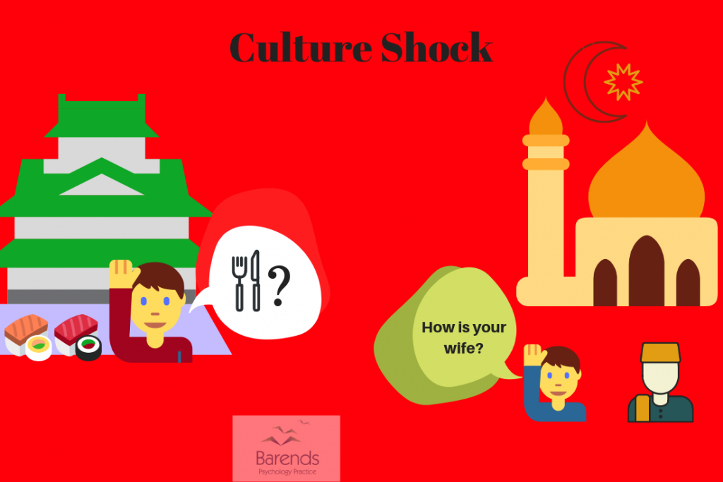Culture shock questionnaire. Test in which culture shock stage you are. Asking for a knife and fork when you are having Sushi in Japan may not be the smartest thing to do. Asking how someone's wife is doing is considered to be offensive in parts of the Middle East.