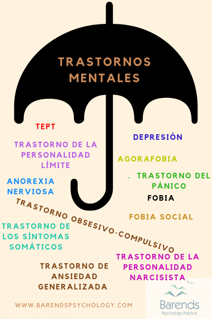 Trastornos Mentales. Un trastorno mental es un patrón mental o de comportamiento, o una anomalía   que causa sufrimiento o una capacidad disminuida para funcionar en la vida diaria