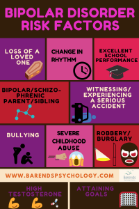 Bipolar risk factors: changes in circadian rhythm, excellent school performance, losing a loved one, bullying, robbery, an accident, high testosterone, and more.