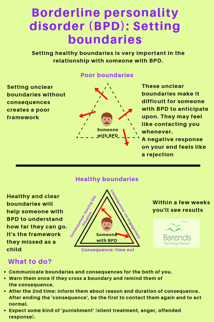 Setting healthy boundaries - Borderline personality disorder: healthy boundaries create a clear and safe relationship for people with BPD.